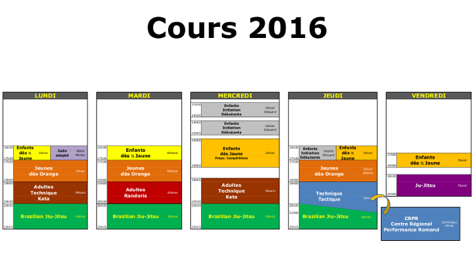 Cours2016S